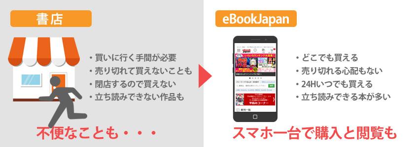 eBookJapan=電子書籍を販売する書店